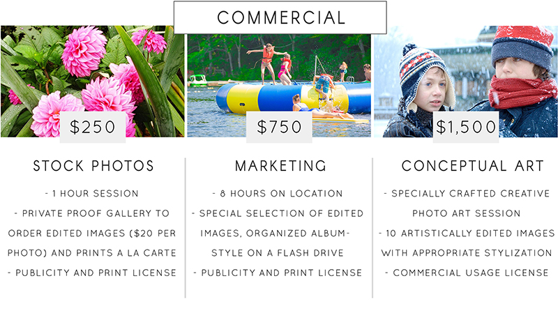 Commercial Photography Rates