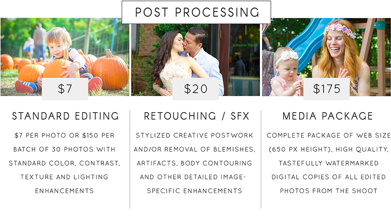 Photography Editing Rates