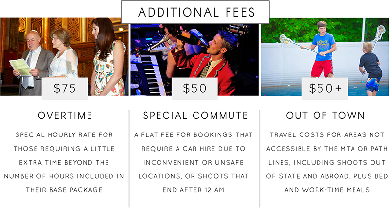 Photography Additional Fees